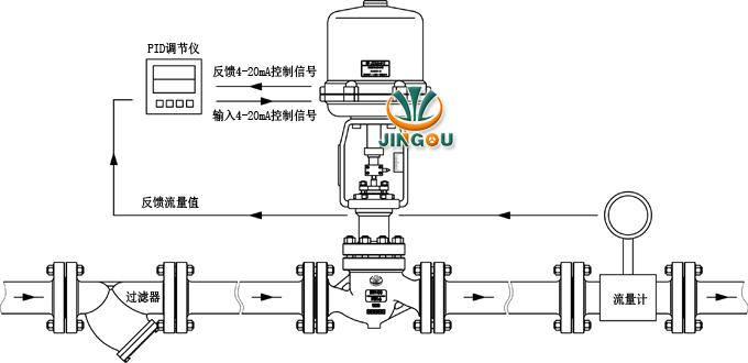 电动流量调节阀 控制原理图图片