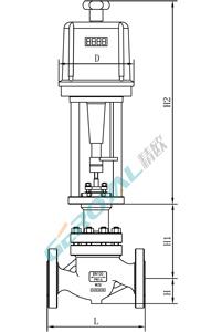 ZRHJP精小型电动调节阀 (配引进型PS执行器)