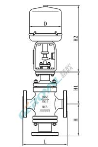 電動三通調節閥 (配引進型381執行器)